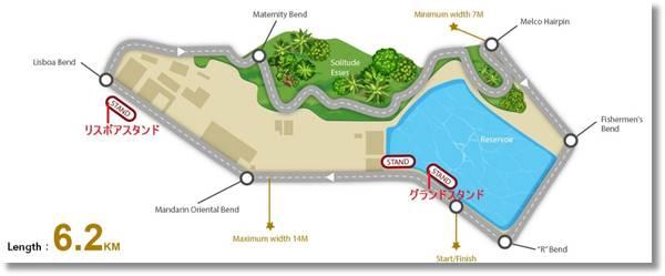 マカオGPコース図
