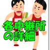 箱根駅伝中継所